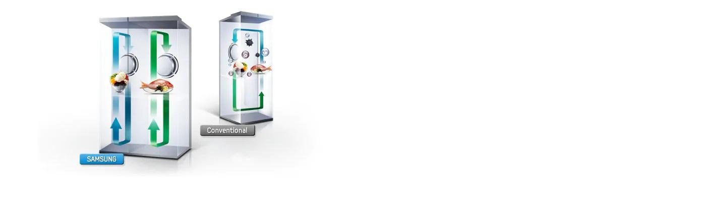 آسایش دو گیتی با سیستم خنک کنندگی دوگانه Twin Cooling System™